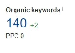 ;You'll also notice that this article ranks for over 100 keywords, and many of them are in the top 5 of Google: