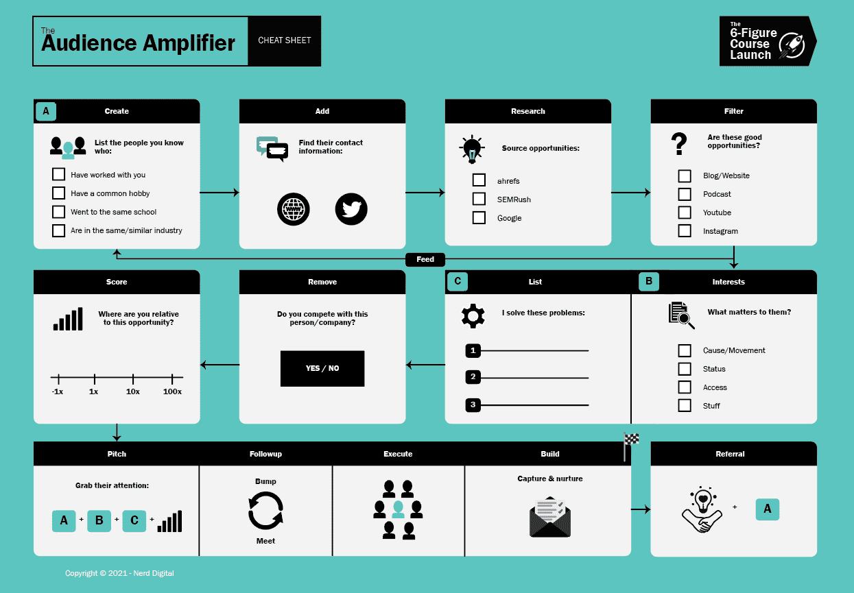 audience amplifier